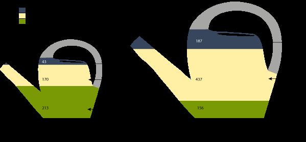 waterusagesource